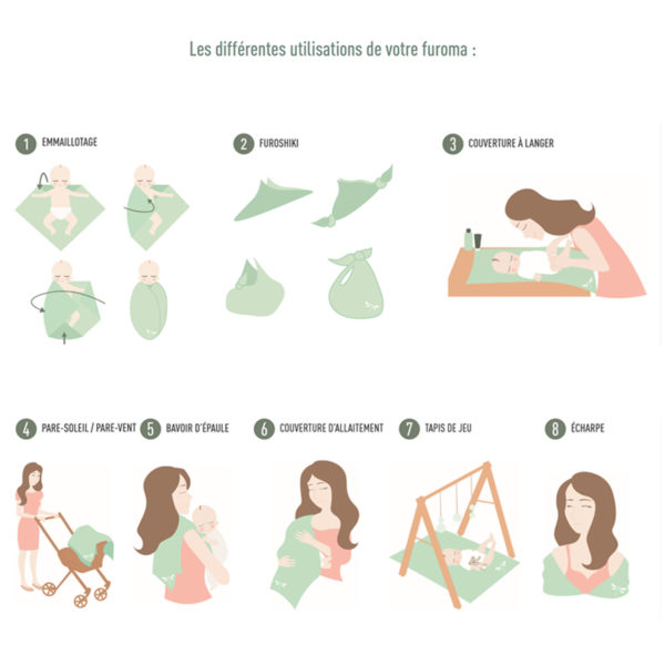 Utilisations du Furoma de Lila's Essentials - illustrations